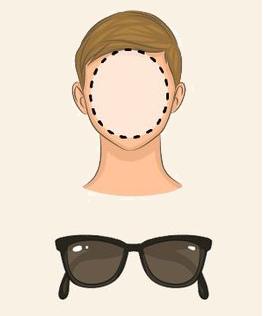 ¿Qué lentes debes usar según la forma de tu rostro.